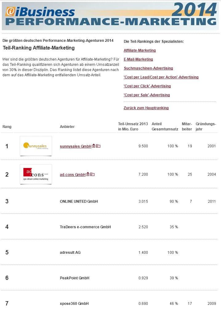 affiliate-agentur-ranking-2014