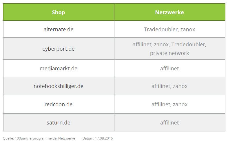 affiliate-elektronik-1