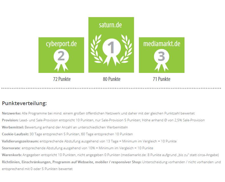 affiliate-elektronik-11